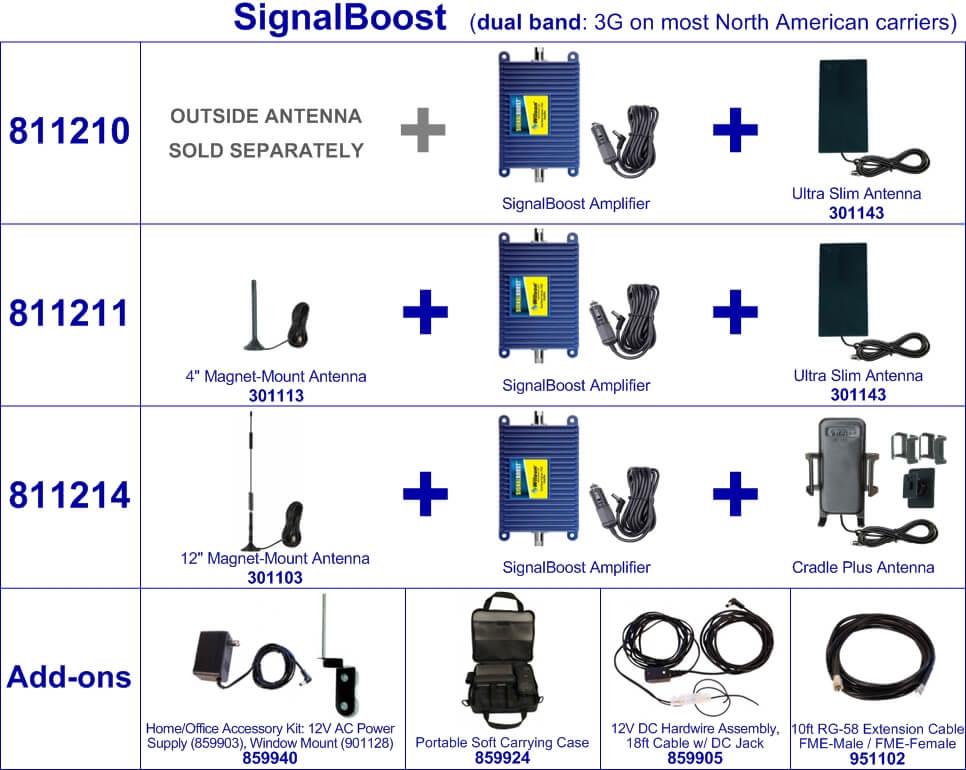 signalboost.jpg