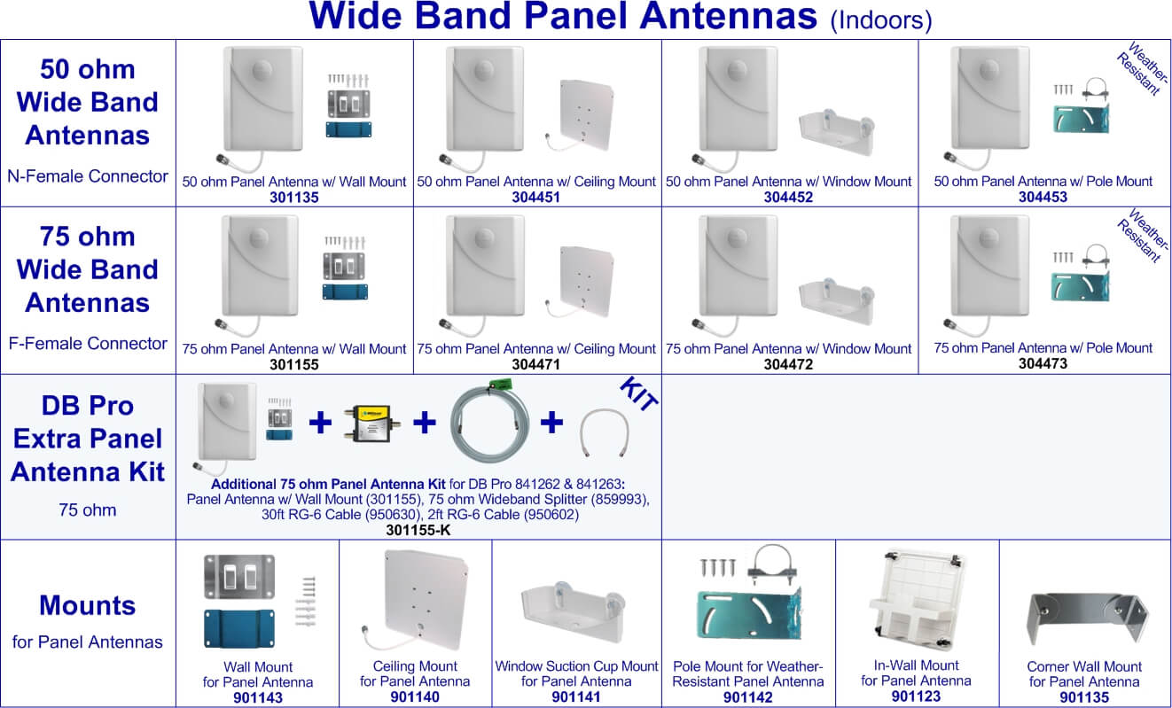 wide-band-panel-antennas-3.jpg