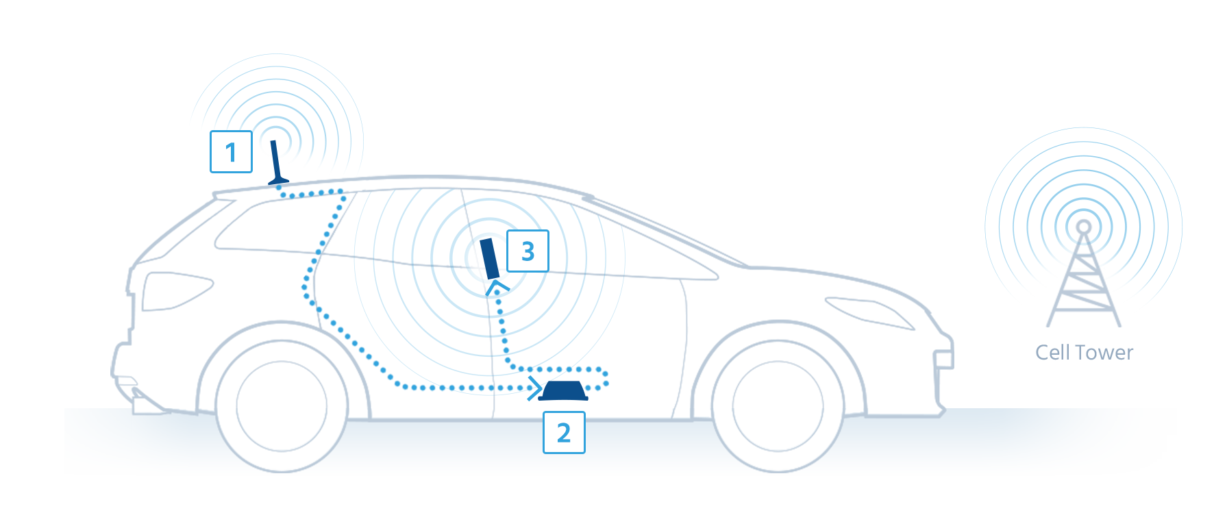 car and vehicle signal booster diagram