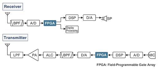 rf-direct-sampling.png
