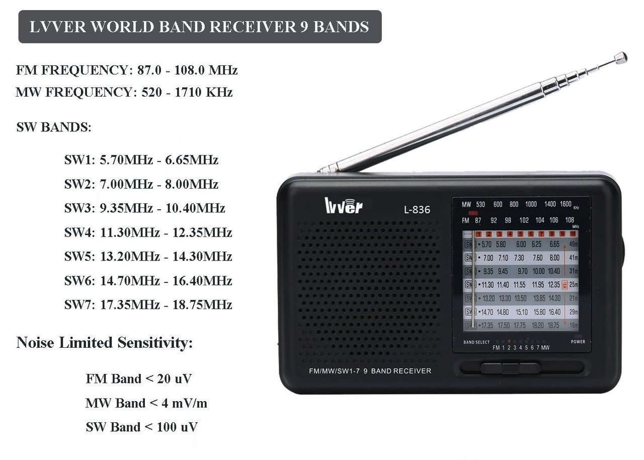 L-836 Portable Shortwave Radio, Emergency Radio Multiband