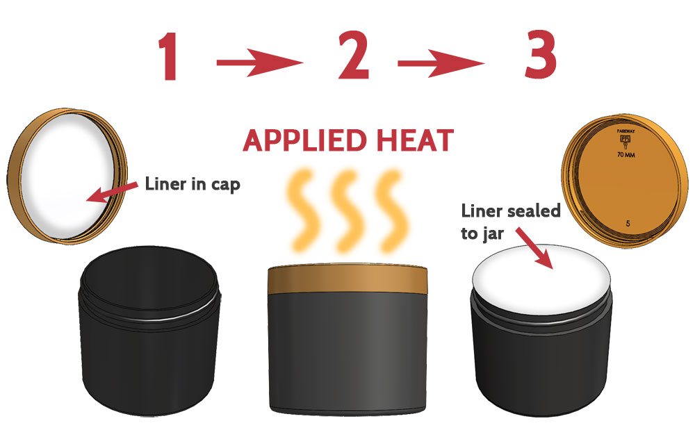 heat-seal-graphic.jpg