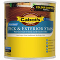 Cabots 250ml Jarrah Water Based Deck & Exterior Timber Stain