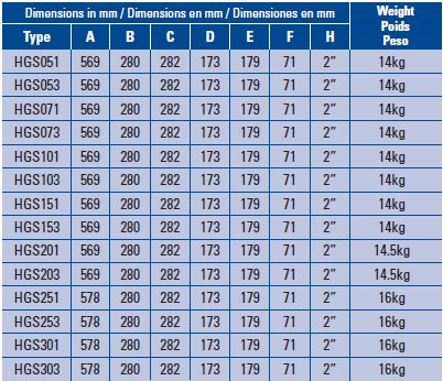 Certikin SwimFlo HGS size chart to used with diagram above