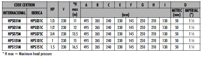 hps-swimflo-dimensions-table.jpg