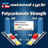 National Cycle Flyscreen®; Chrome; Dark Tint N2557-001 41-51MM FORKS