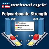 National Cycle Flyscreen® Black, Dark Tint, Straight Bracket, 44-56MM N2535-002