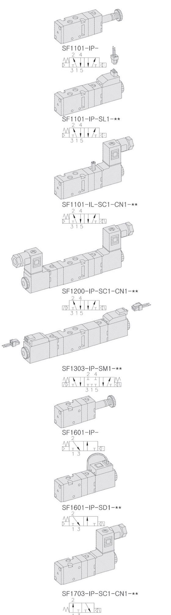 sf1000-symbol-1.png