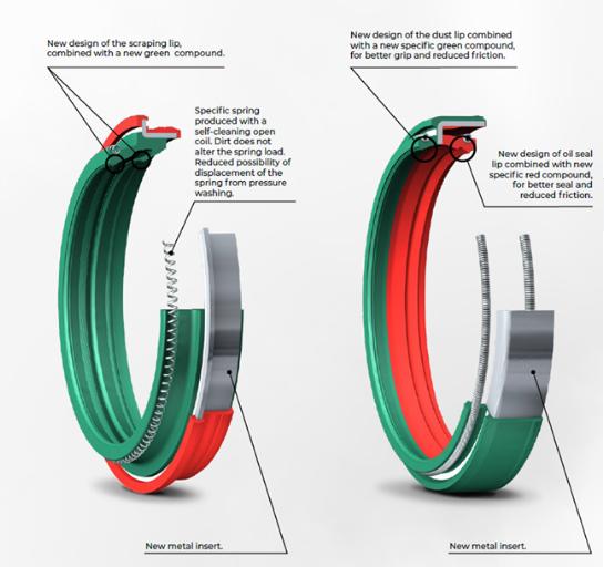 SKF Dual Compound Seal Design