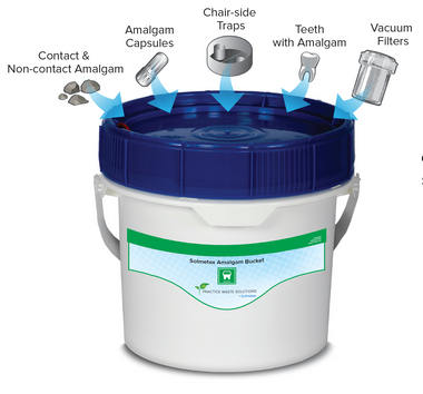Sometex Amalgam Recycling Bucket
