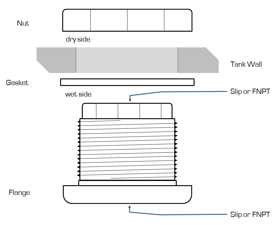 bulkhead-diagram.png