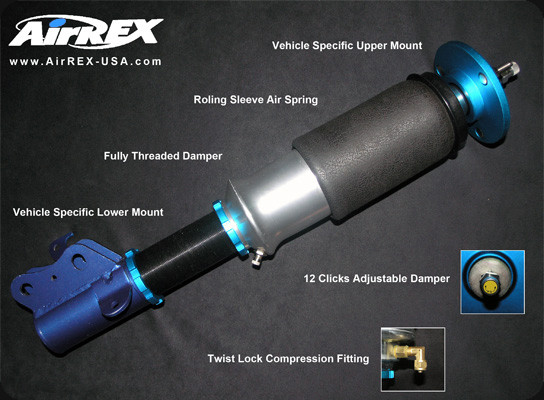 AirREX Complete Digital Air Suspension Kit with Struts - Honda Civic 96-00