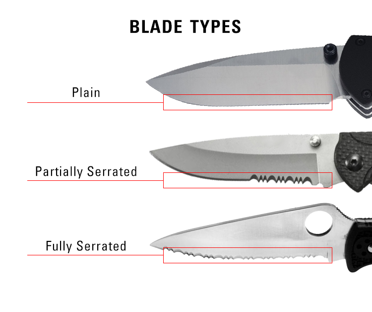 Which Knife Is Best For Me Statgear