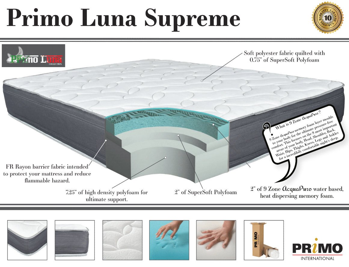 Supreme Premium Gel Memory Foam Mattress Made In Italy High Sun