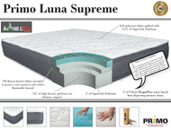 Supreme premium gel memory foam mattress (made in Italy)