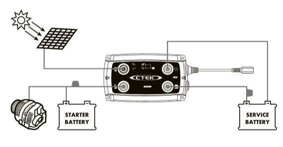 d250sa-dual-battery-charger-on-board-20a-install-frankies.jpg