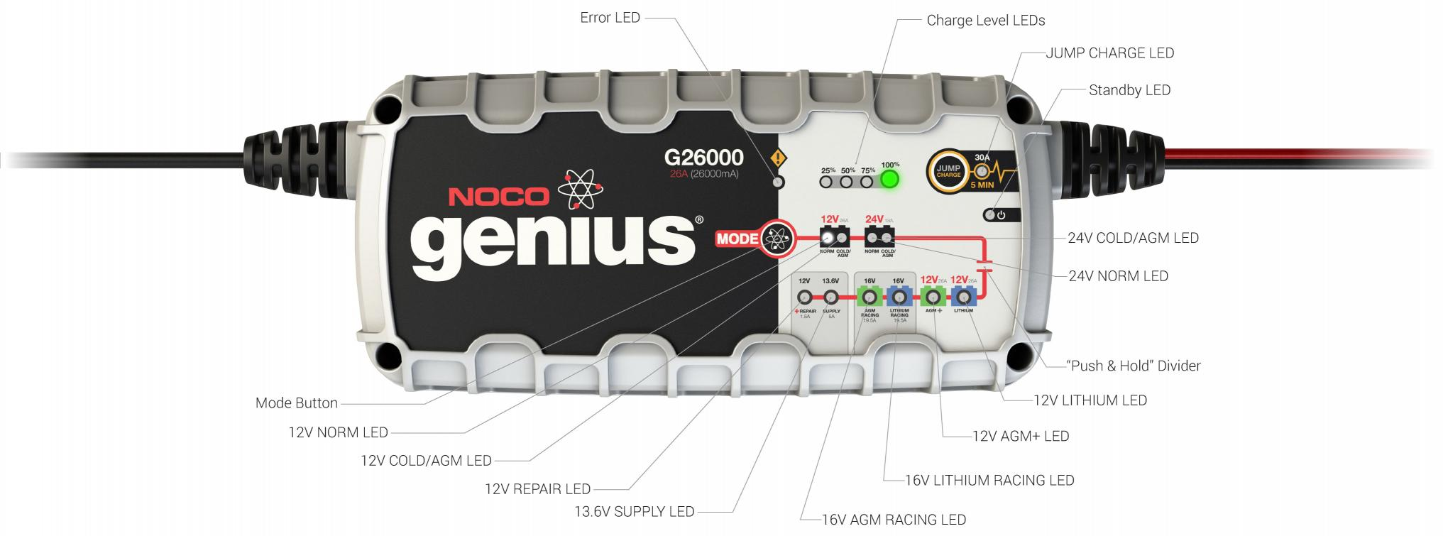 noco-genius-g26000-12v-16v-24v-automotive-car-battery-charger-agm-deep-cycle-lithium-desulfator-frankies.jpg