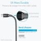 Anker A8187HA1 PowerLine+ MacBook/Android USB C to USB C 2.0 Cable 0.9m with Pouch - Grey