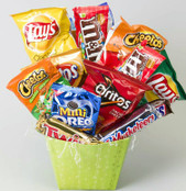 Junk Food & Snack Basket