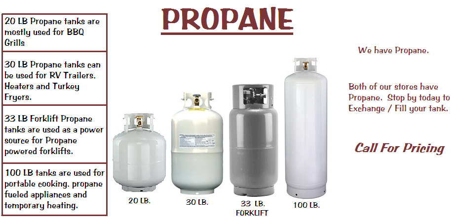 Gas Apparatus Cylinder Products Cylinders Gases