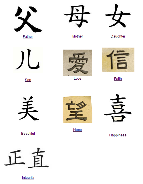 Inspirational Chinese Symbols Choice Image