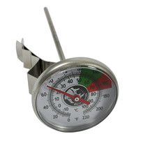 Milk/Coffee Thermometer