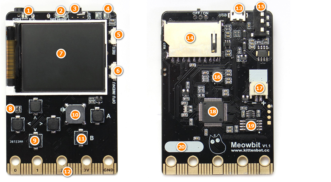 meowbit-hardware.jpg