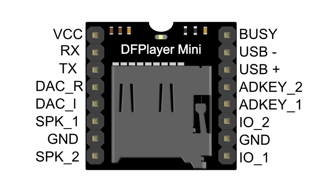 miniplayer-pin-map.png