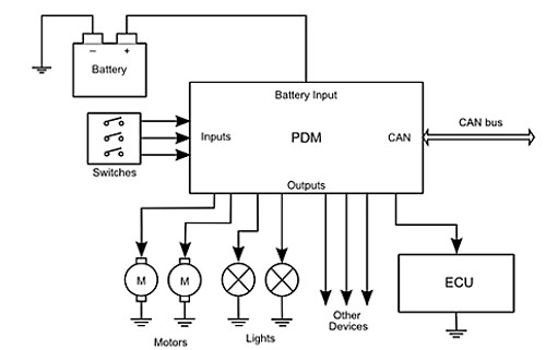 image_display__94636.1433936857?c\=2 basic electrical wiring diagrams fdbz492 hr electrical Basic Electrical Wiring Diagrams at reclaimingppi.co