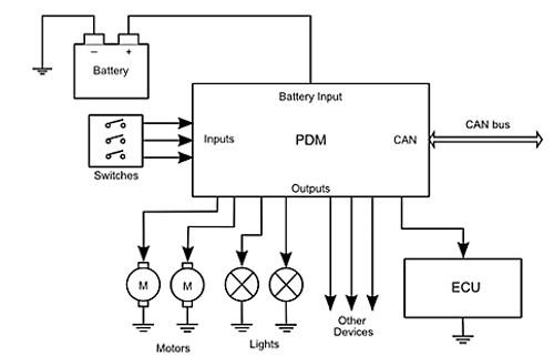 image_display__94636.1433936857?c\=2 basic electrical wiring diagrams fdbz492 hr electrical Basic Electrical Wiring Diagrams at gsmx.co