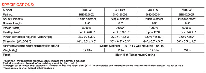 tungsten-electric-specs-table.jpg