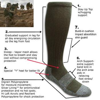 Covert Threads Rock Infiltrator Military Boot Socks USA Made