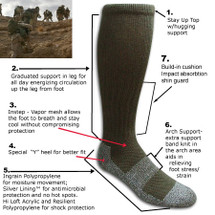 Covert Threads Rock Infiltrator Military Boot Socks USA Made