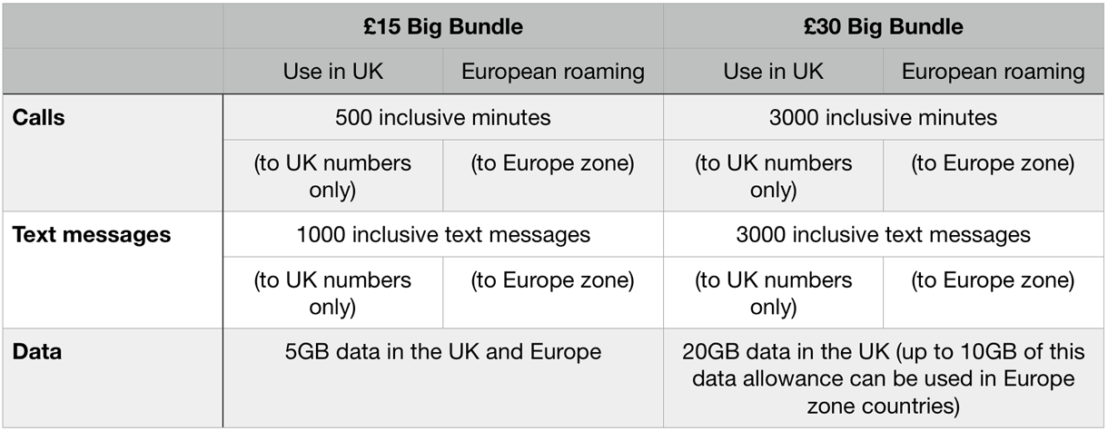 bigbundle-europe-roaming-dec2017.png