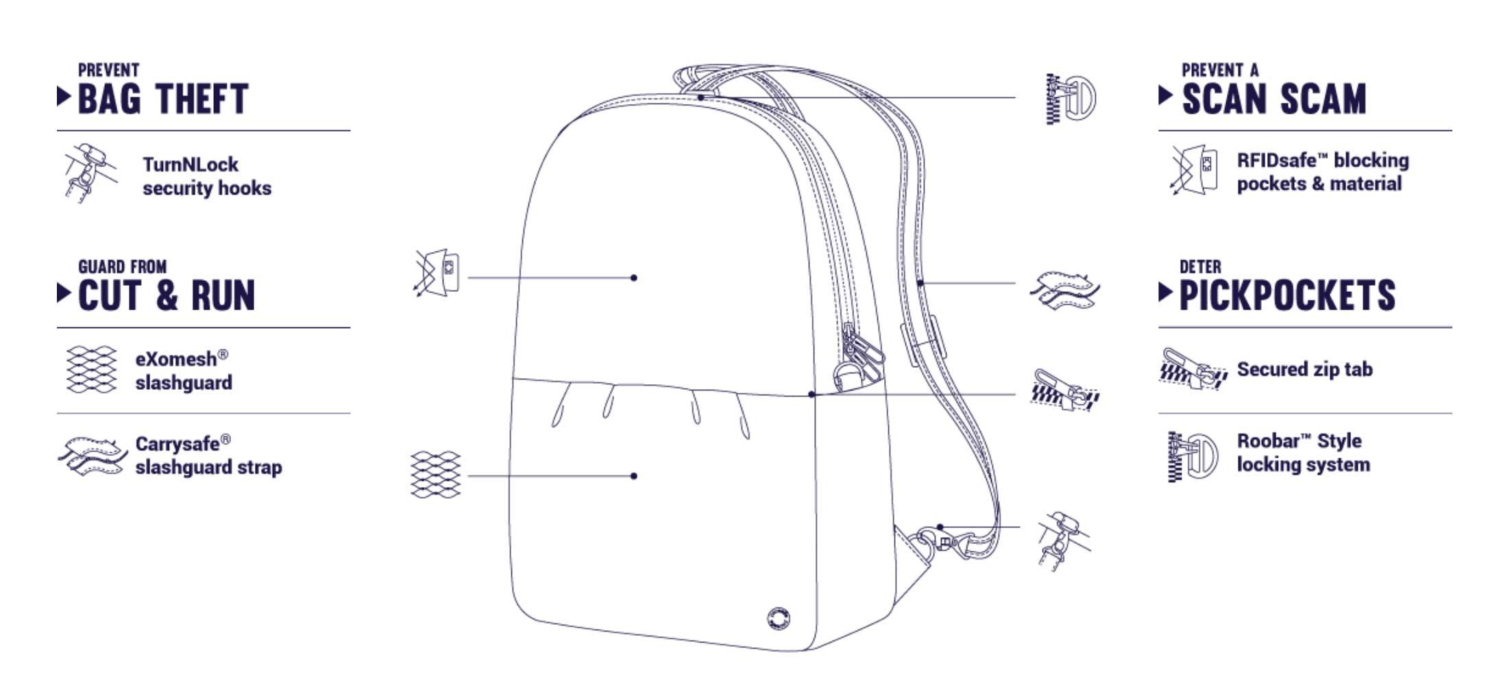 citysafe-conv-backpack-line.jpg
