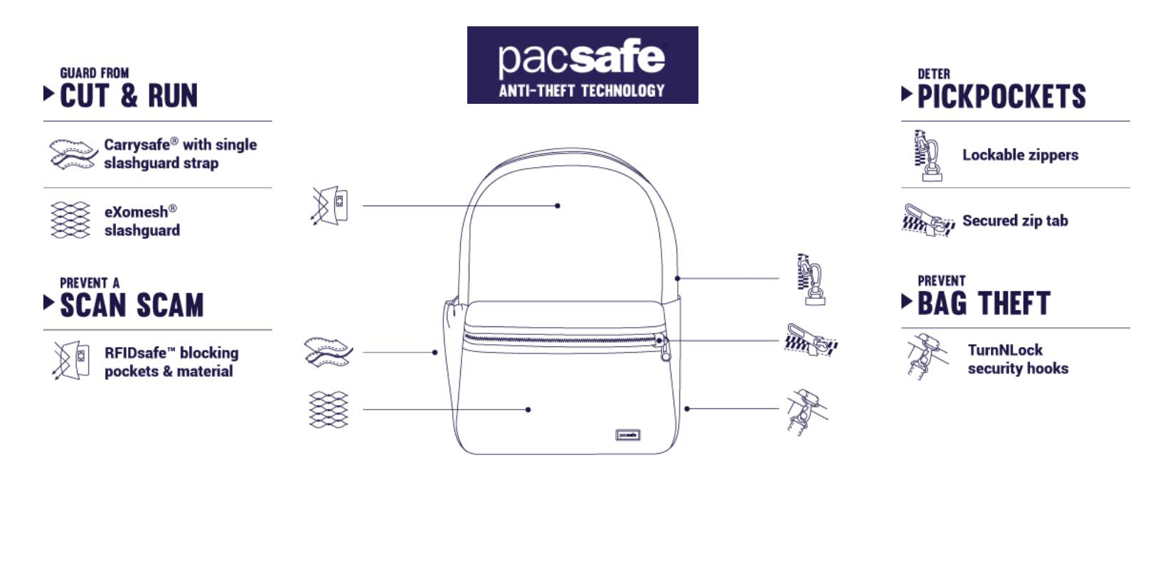 daysafe-backpack-line-drawing.jpg
