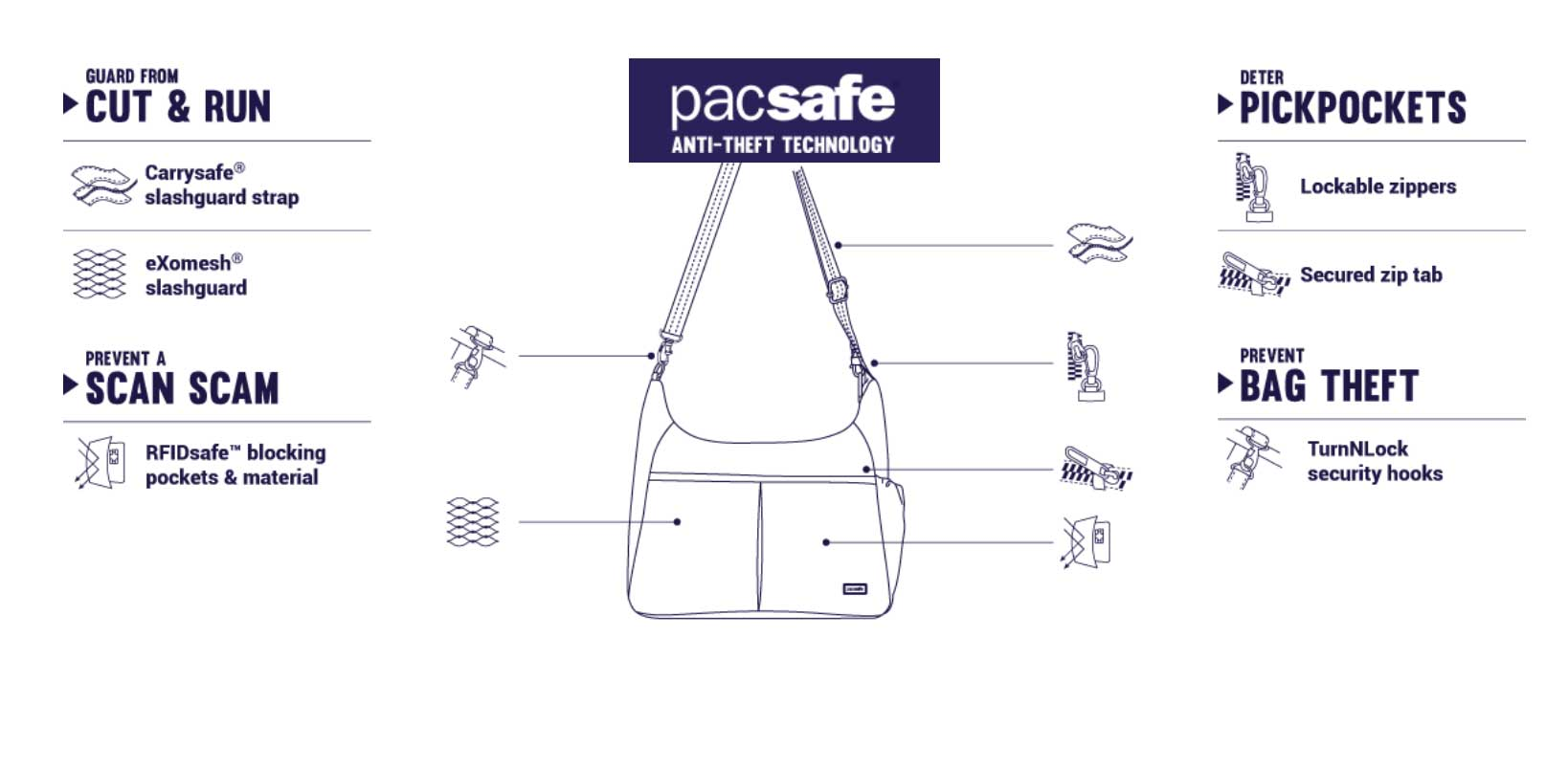 daysafe-crossbody-line-drawing.jpg