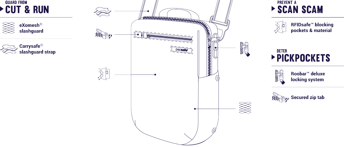 intasafe-crossbody-anti-theft-features.png