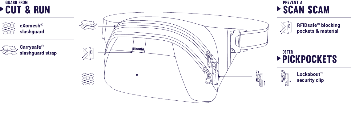 metrosafe-ls120-anti-theft-features.png
