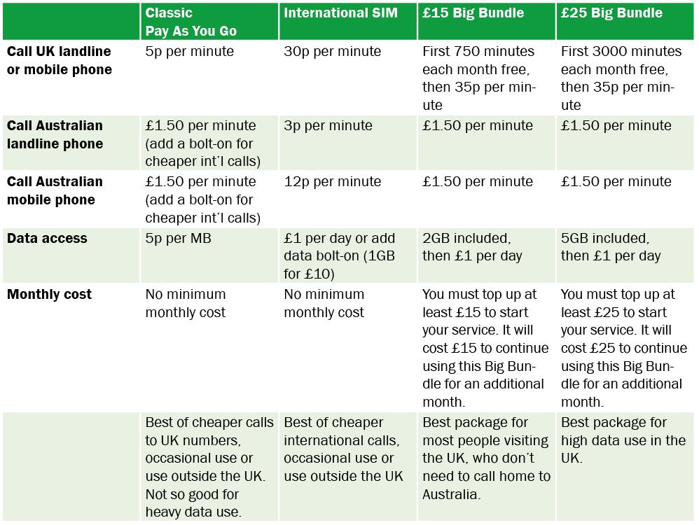 o2-tariffs2017.png