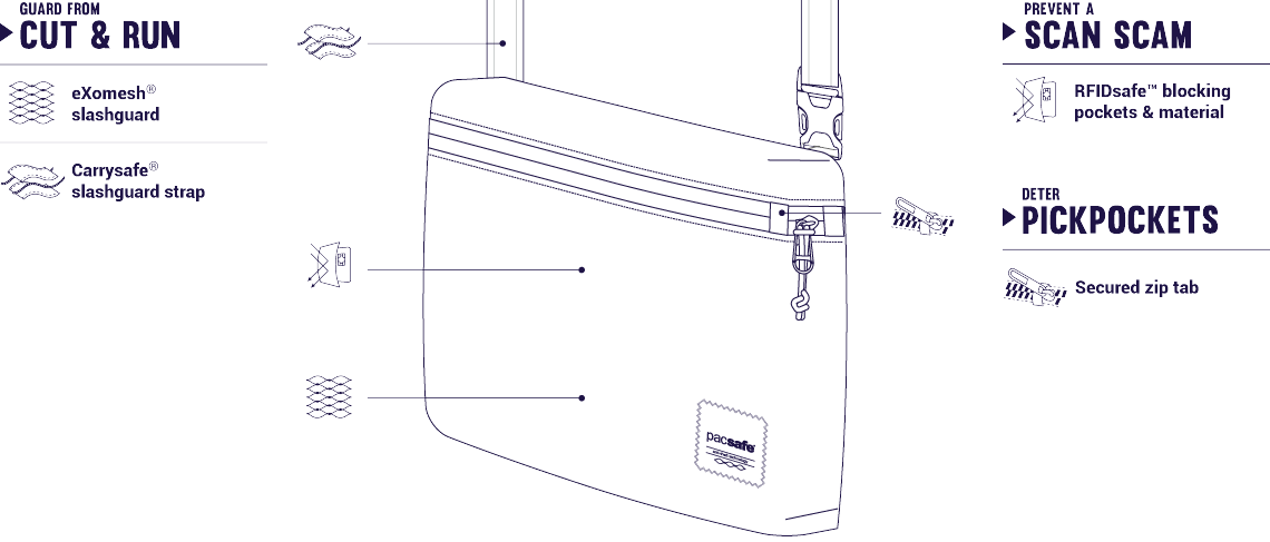 slingsafe-lx50-anti-theft-features.png