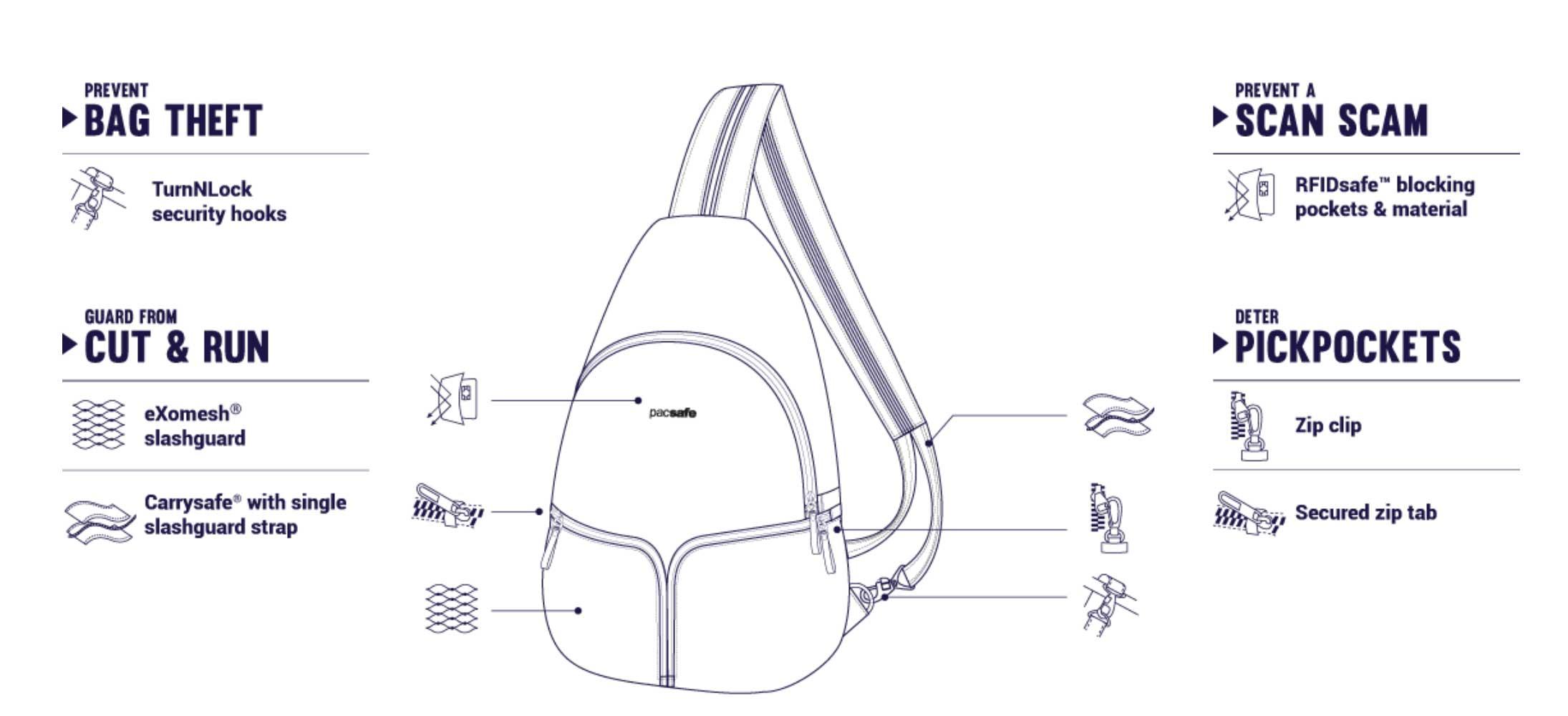 stylesafe-sling-backpack-line.jpg
