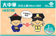 China Unicom SIM