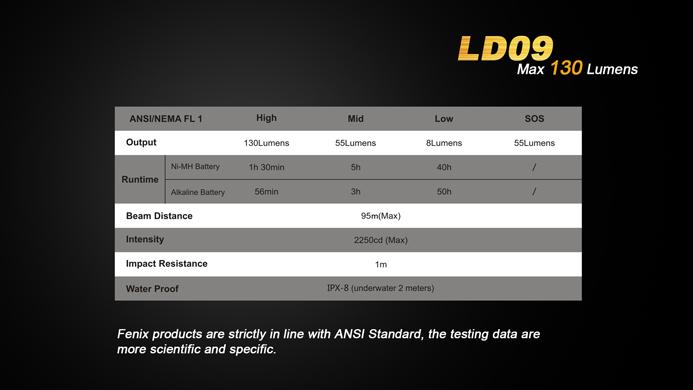 fenix-ld09-130-lumen-flashlight-tactical-asia-1-.jpg