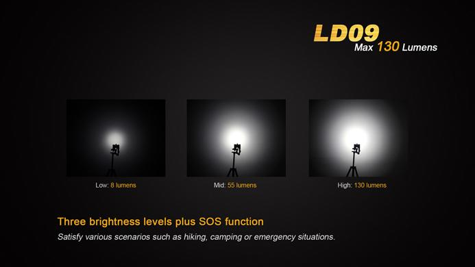 fenix-ld09-130-lumen-flashlight-tactical-asia-8-.jpg