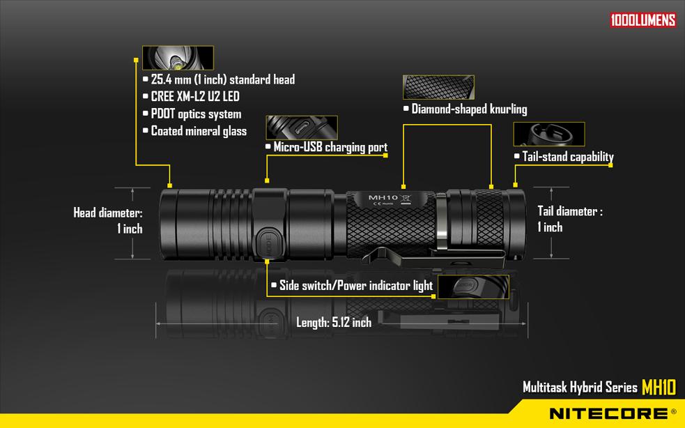 nitecore-mh10-1000-lumen-rechargeable-flashlight-12.jpg