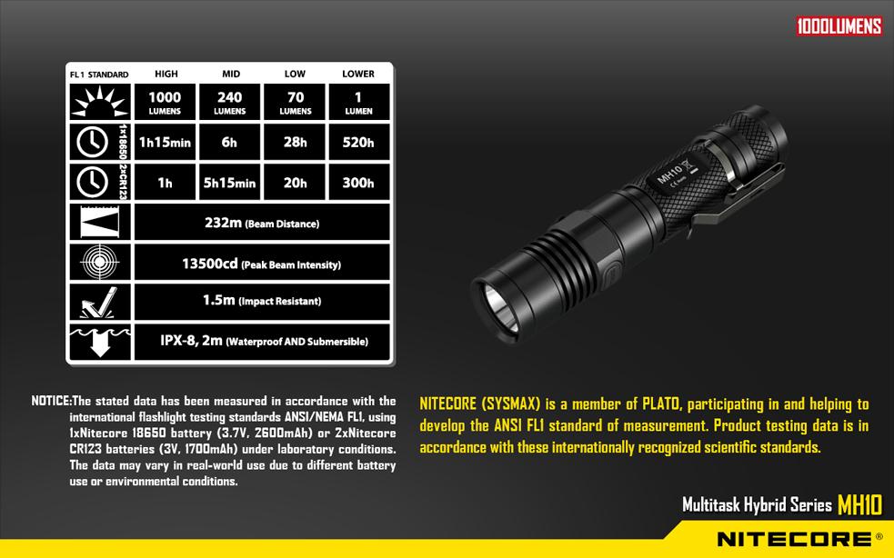 nitecore-mh10-1000-lumen-rechargeable-flashlight-13.jpg