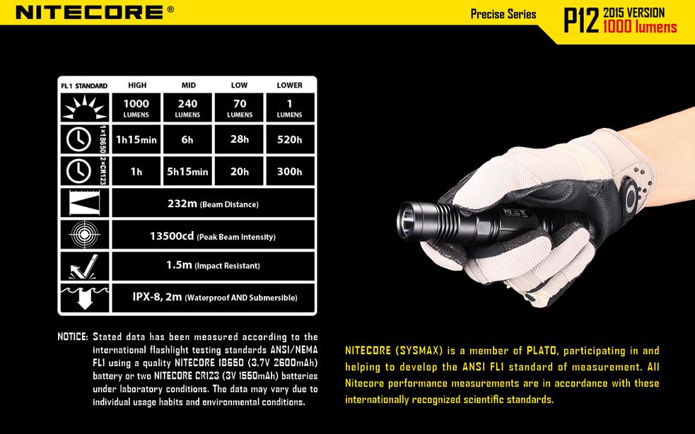 nitecore-p12-1000-lumen-flashlight-20.jpg