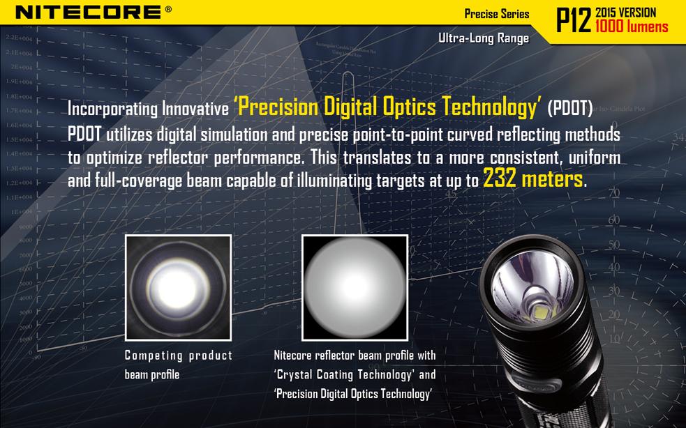 nitecore-p12-1000-lumen-flashlight-4.jpg