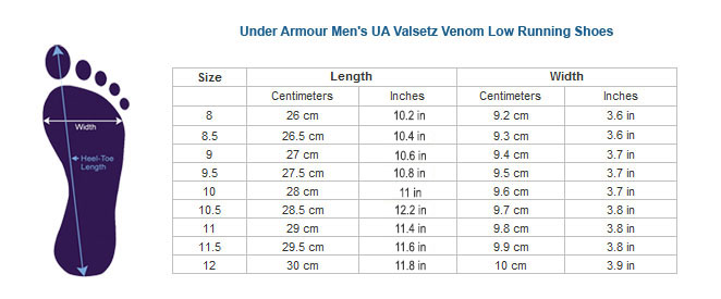 armour s ua valsetz venom low running shoes